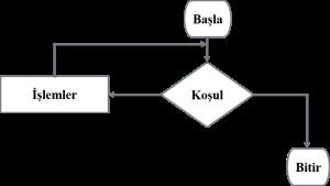 Algoritmatekrarliyapi w 300